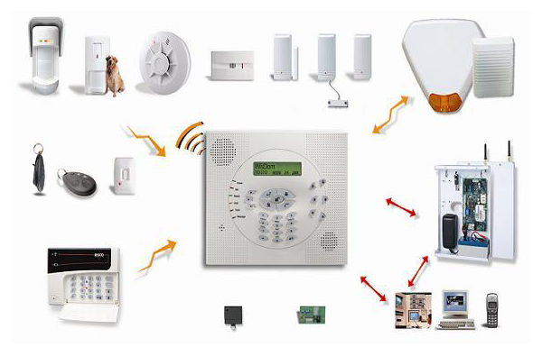 ev ve iş alarm sistemleri